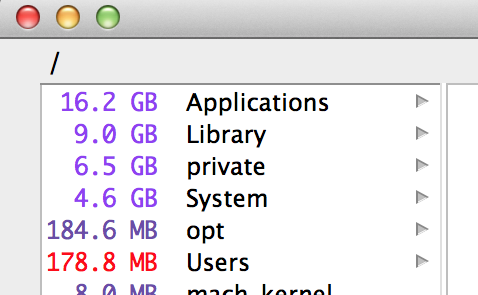 Reducing Disk Usage on Your Mac with OmniDiskSweeper